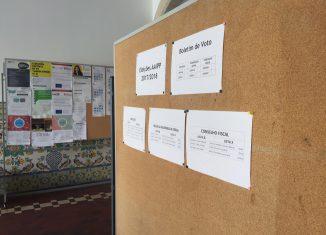 Eleições para a associação de estudantes com forte abstenção